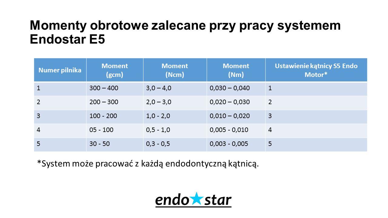 Momenty obrotowe zalecane przy pracy systemem Endostar E5