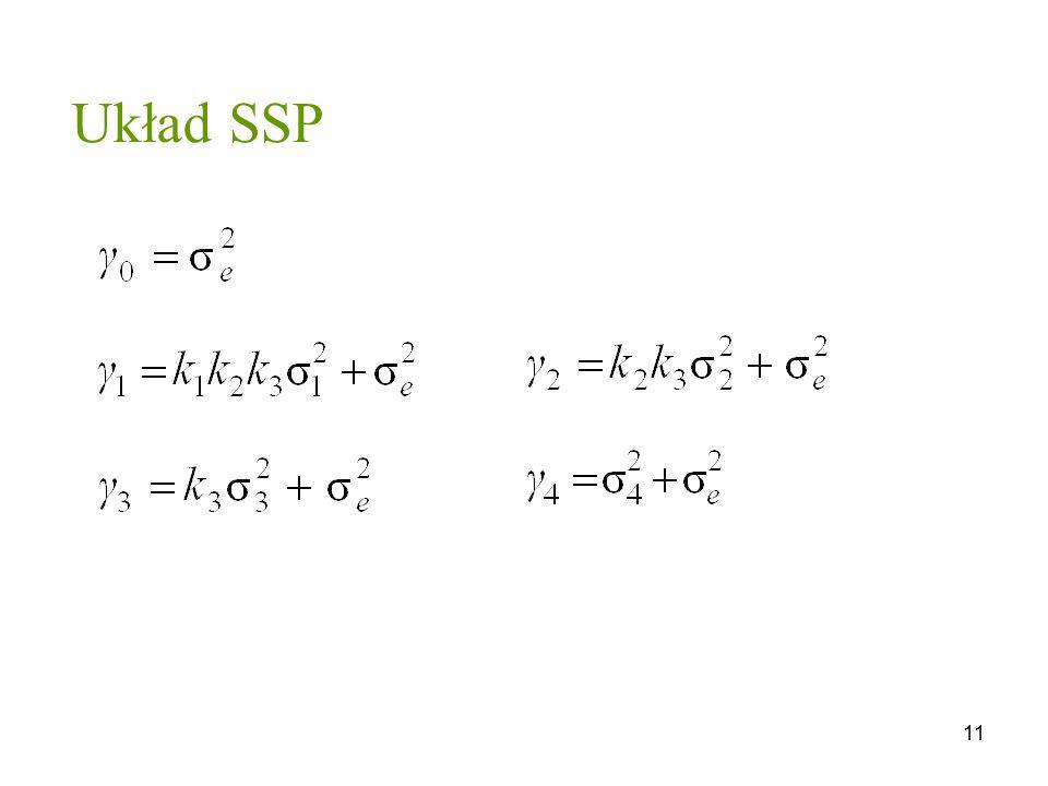 Układ SSP