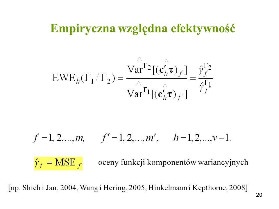 Empiryczna względna efektywność