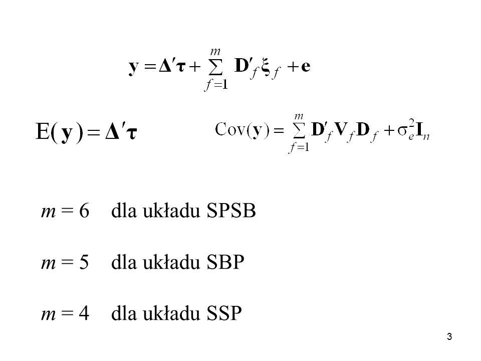 m = 6 dla układu SPSB m = 5 dla układu SBP m = 4 dla układu SSP