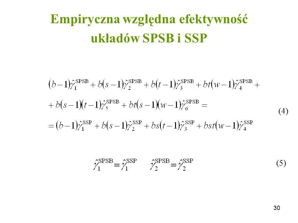 Empiryczna względna efektywność układów SPSB i SSP