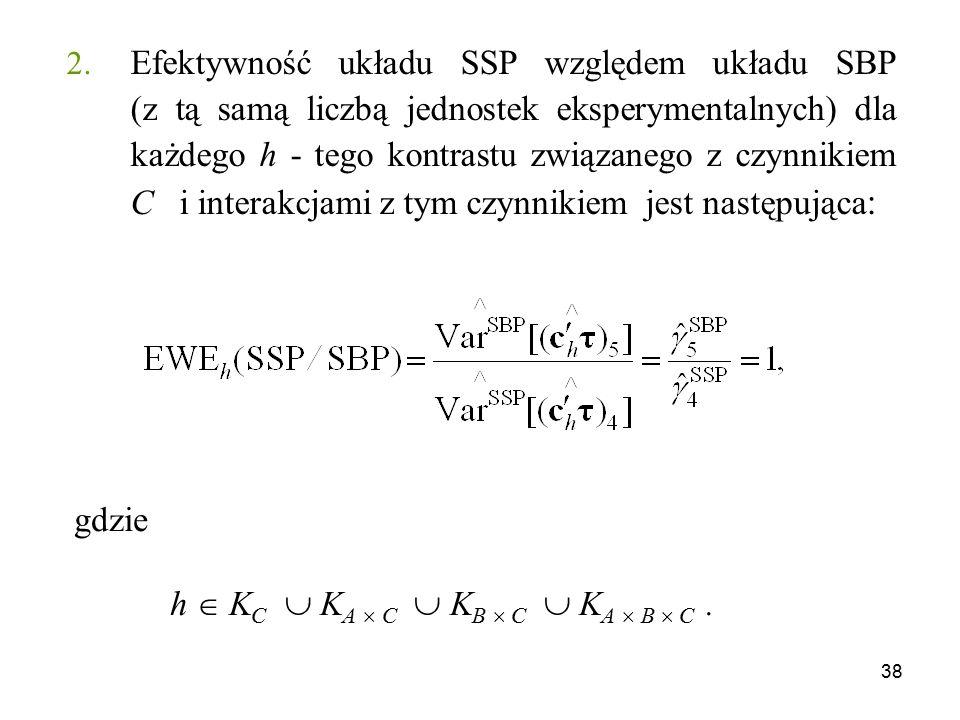 Efektywność układu SSP względem układu SBP (z tą samą liczbą jednostek eksperymentalnych) dla każdego h - tego kontrastu związanego z czynnikiem C i interakcjami z tym czynnikiem jest następująca: