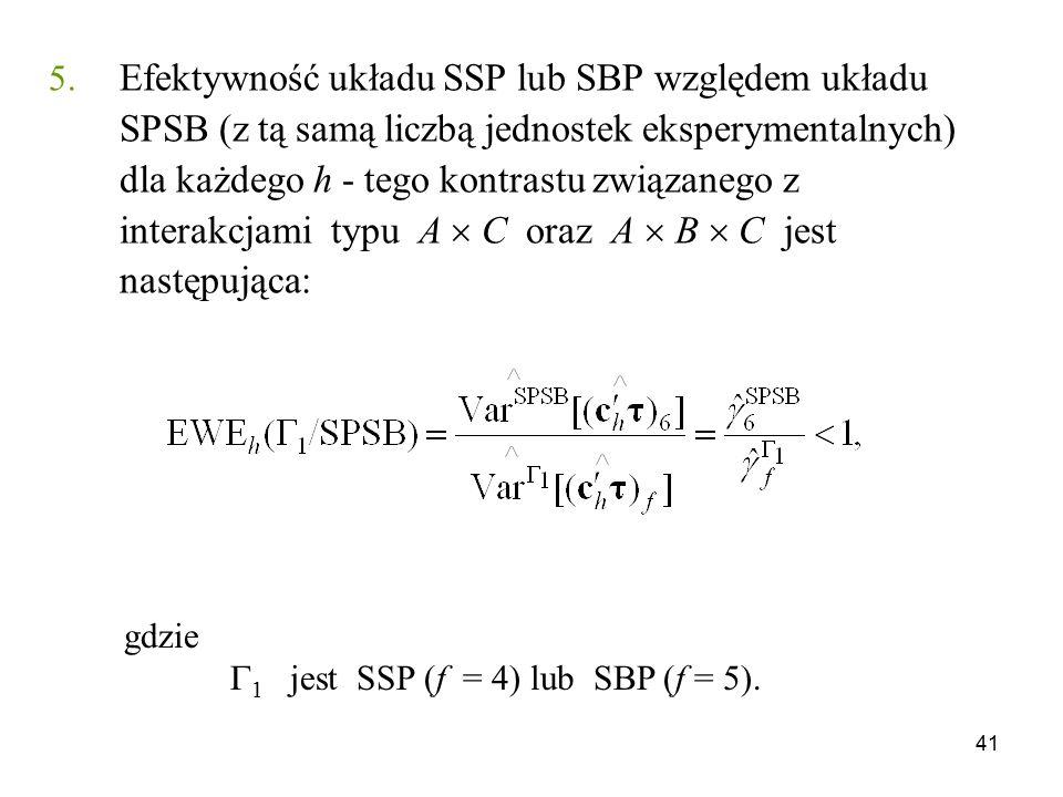 Efektywność układu SSP lub SBP względem układu SPSB (z tą samą liczbą jednostek eksperymentalnych) dla każdego h - tego kontrastu związanego z interakcjami typu A  C oraz A  B  C jest następująca:
