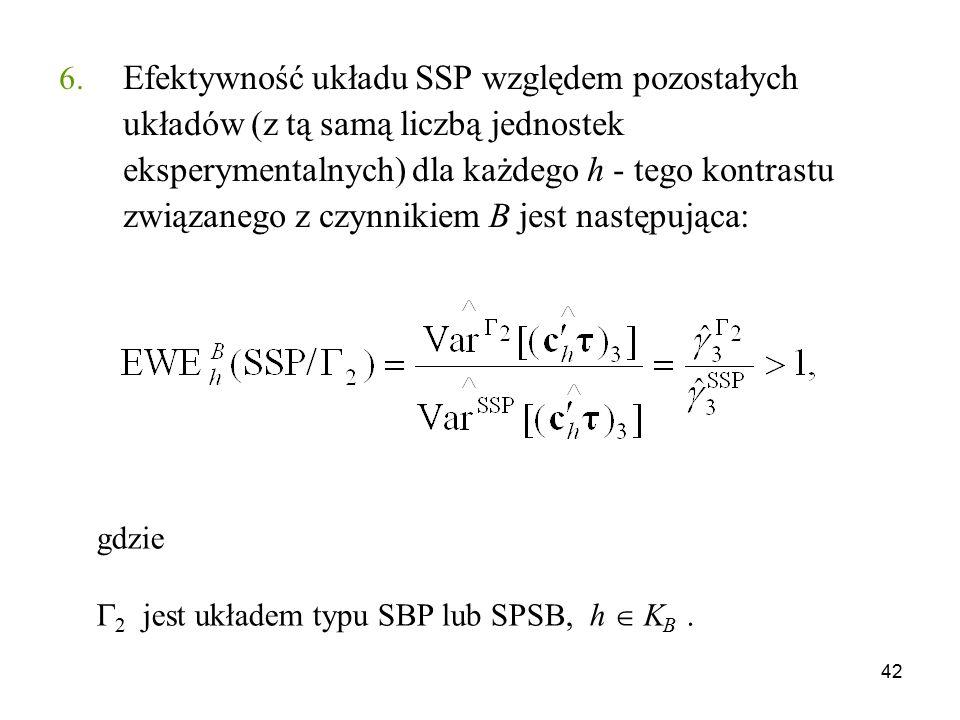 Efektywność układu SSP względem pozostałych układów (z tą samą liczbą jednostek eksperymentalnych) dla każdego h - tego kontrastu związanego z czynnikiem B jest następująca: