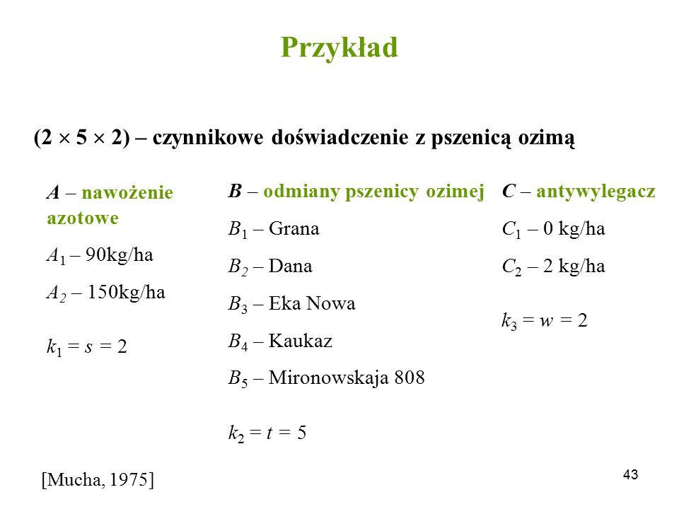 Przykład (2  5  2) – czynnikowe doświadczenie z pszenicą ozimą