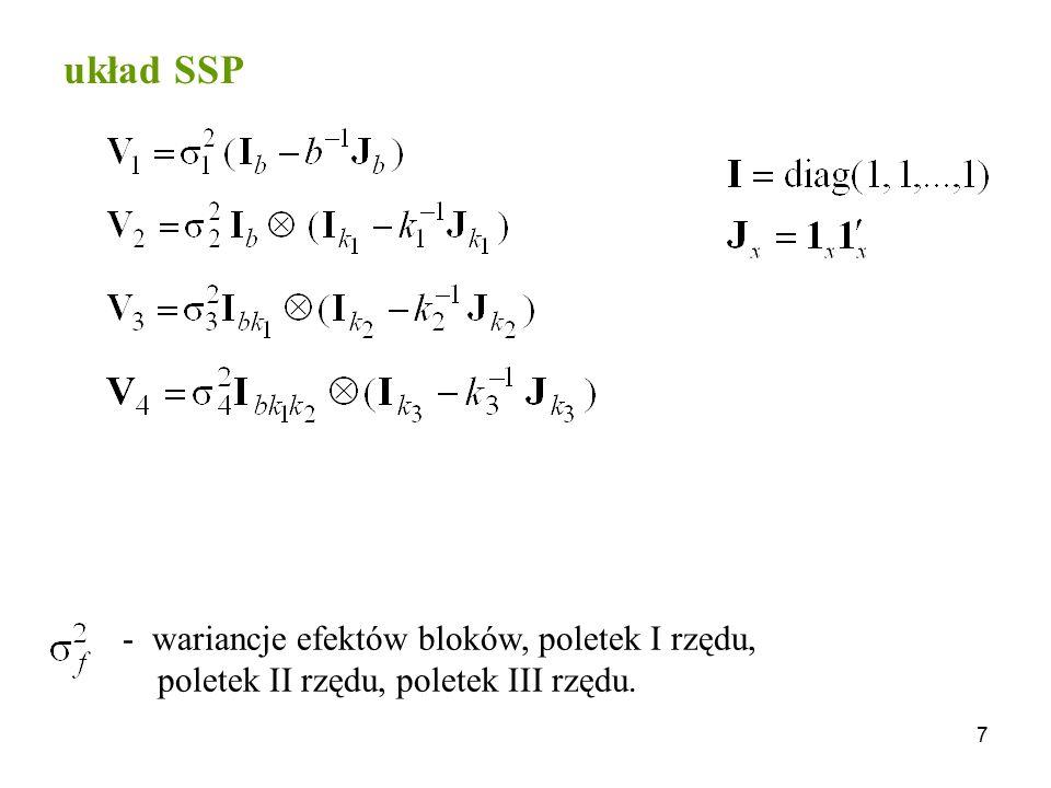 układ SSP wariancje efektów bloków, poletek I rzędu,