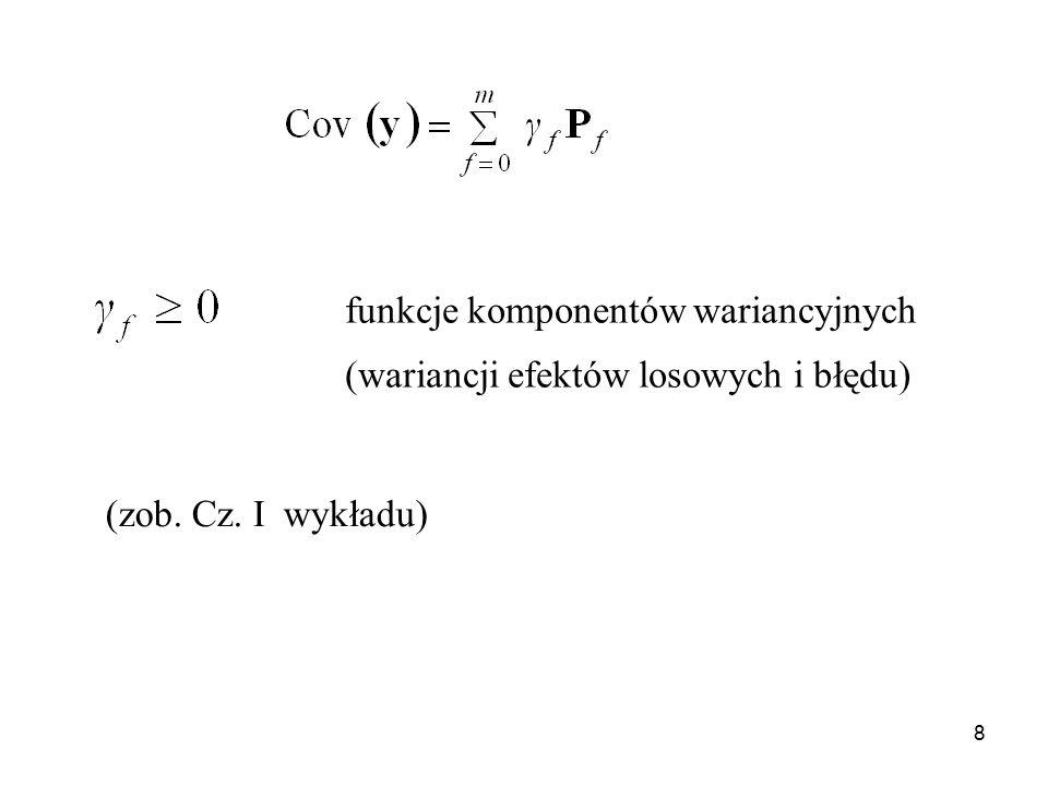 funkcje komponentów wariancyjnych