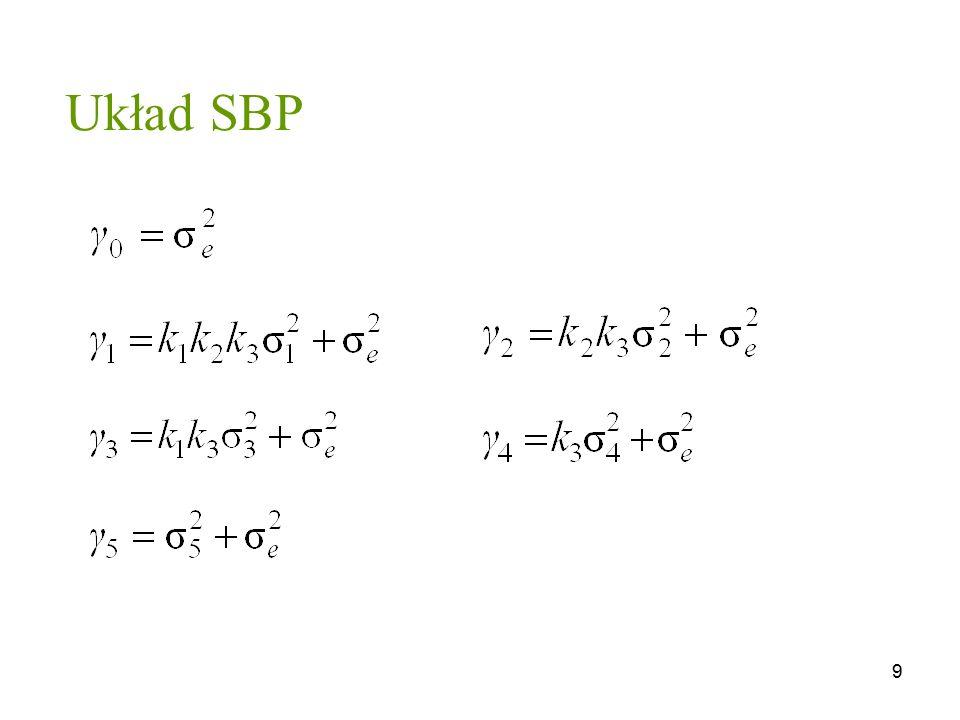Układ SBP