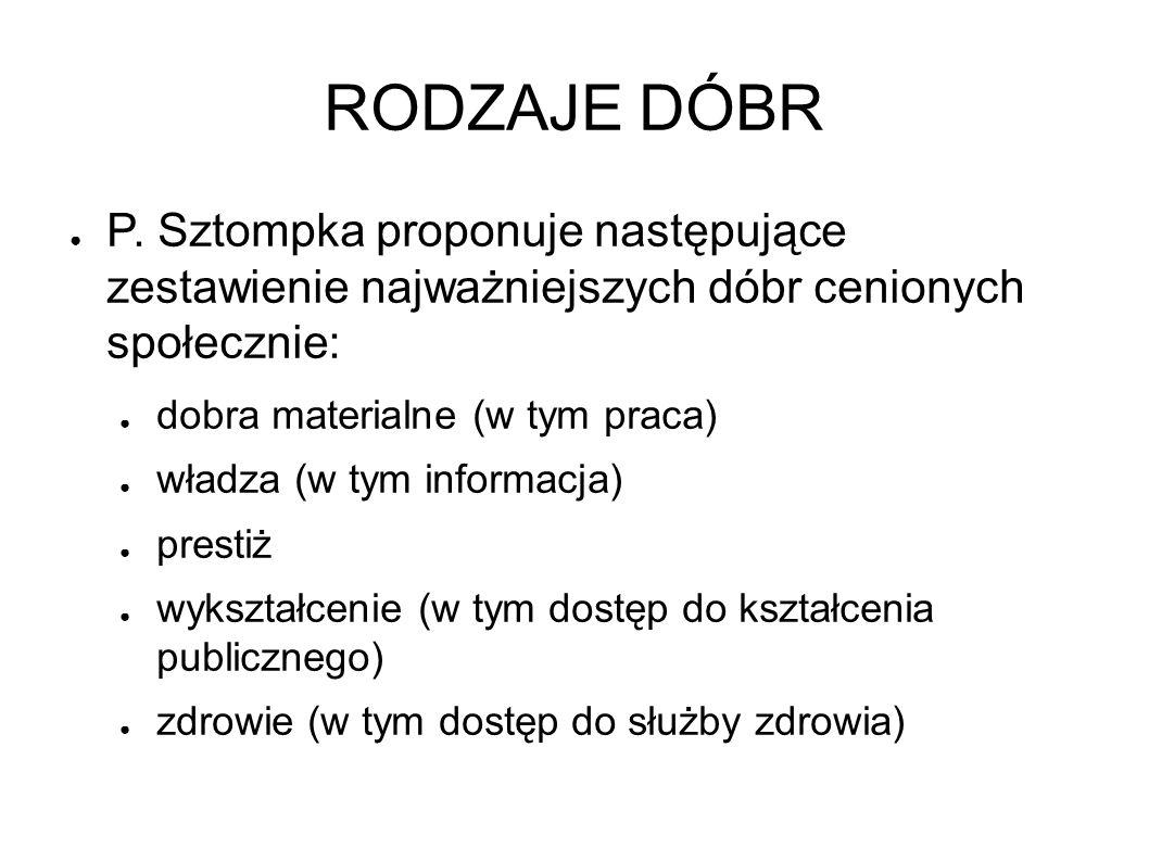 RODZAJE DÓBR P. Sztompka proponuje następujące zestawienie najważniejszych dóbr cenionych społecznie: