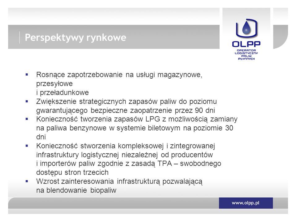 Perspektywy rynkowe Rosnące zapotrzebowanie na usługi magazynowe, przesyłowe i przeładunkowe.