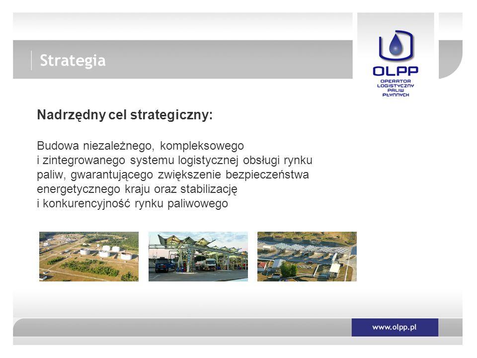 Strategia Nadrzędny cel strategiczny: