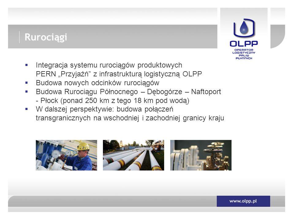 """Rurociągi Integracja systemu rurociągów produktowych PERN """"Przyjaźń z infrastrukturą logistyczną OLPP."""