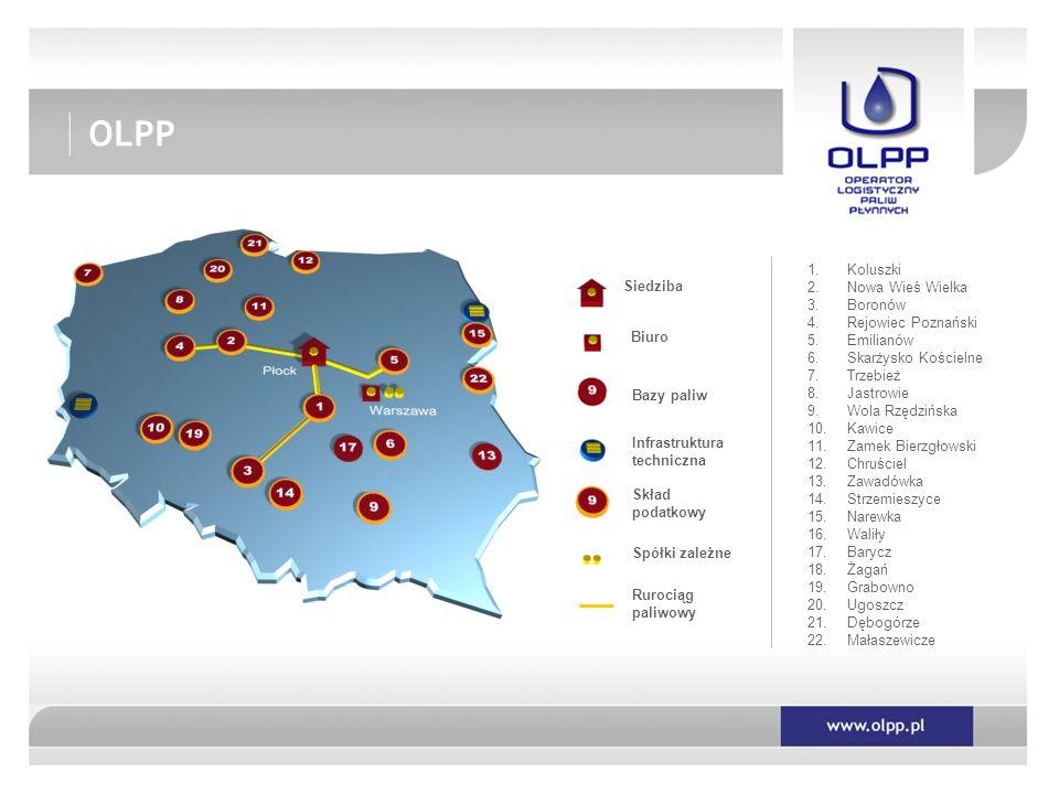 OLPP Koluszki Nowa Wieś Wielka Siedziba Boronów Rejowiec Poznański