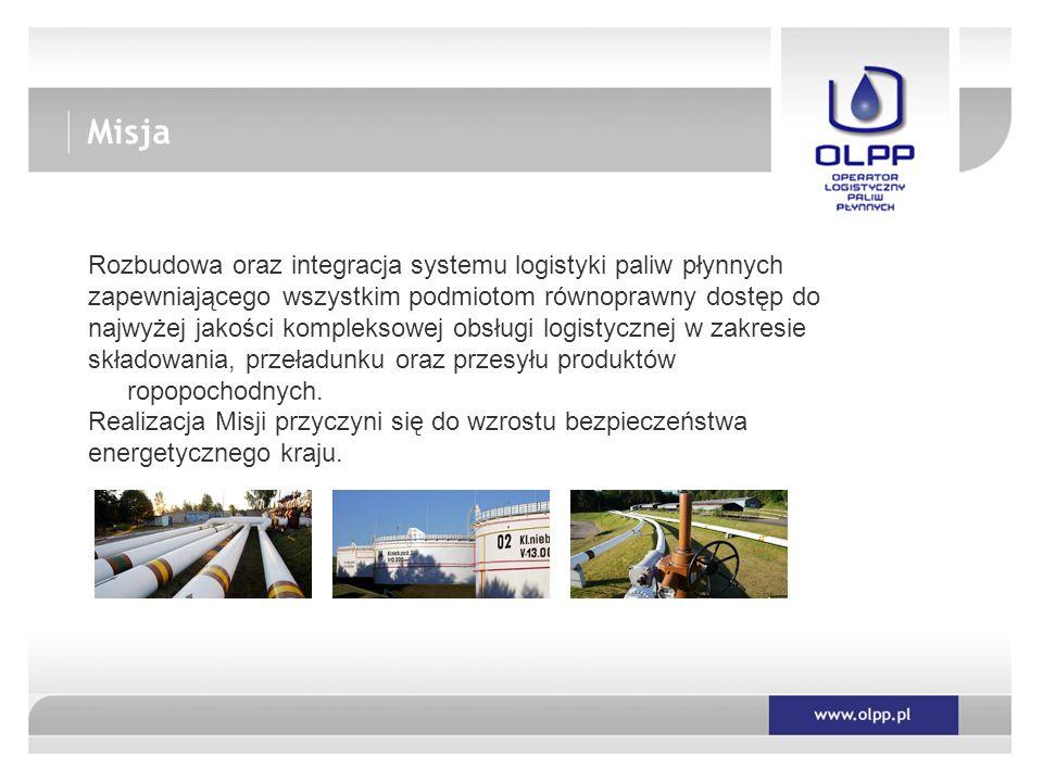 Misja Rozbudowa oraz integracja systemu logistyki paliw płynnych