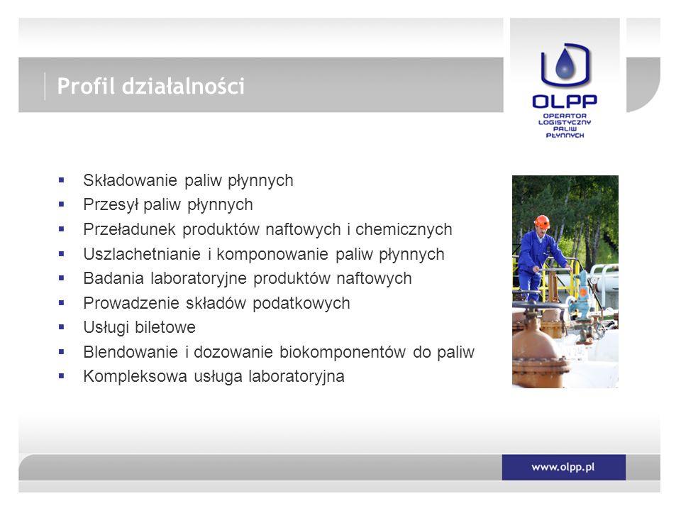 Profil działalności Składowanie paliw płynnych Przesył paliw płynnych