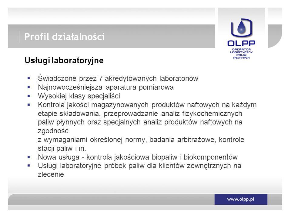 Profil działalności Usługi laboratoryjne