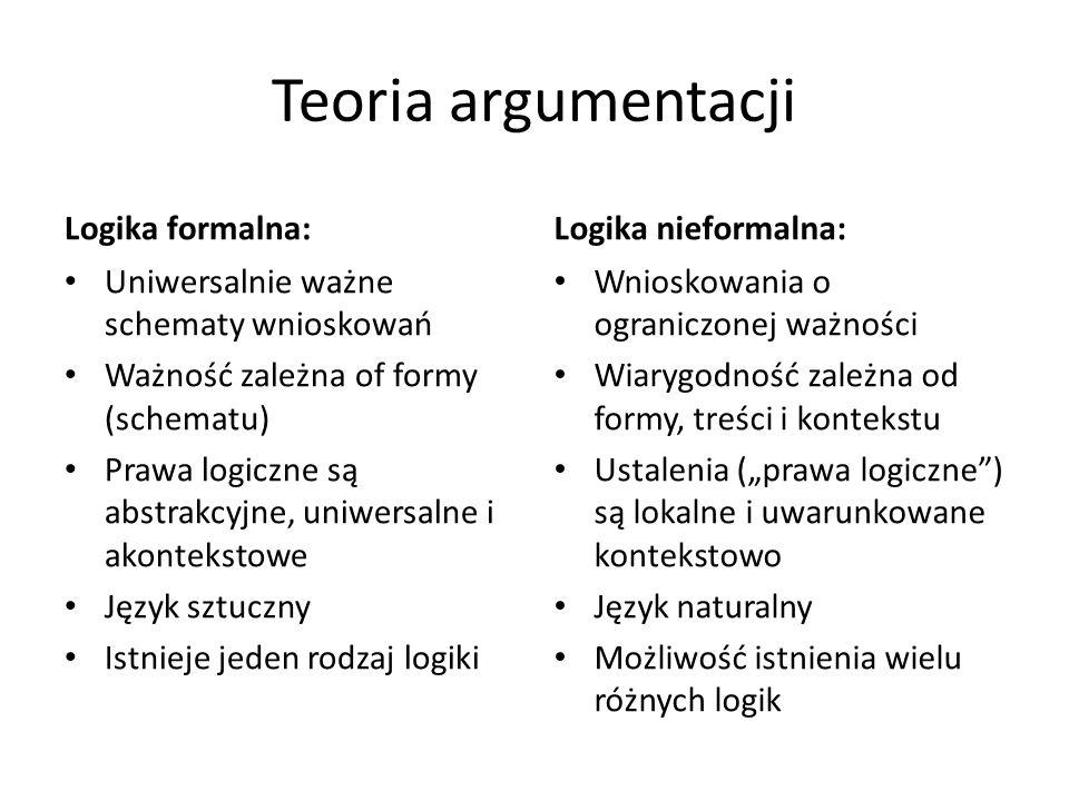 Teoria argumentacji Logika formalna: Logika nieformalna: