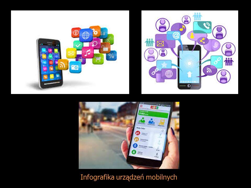 Infografika urządzeń mobilnych