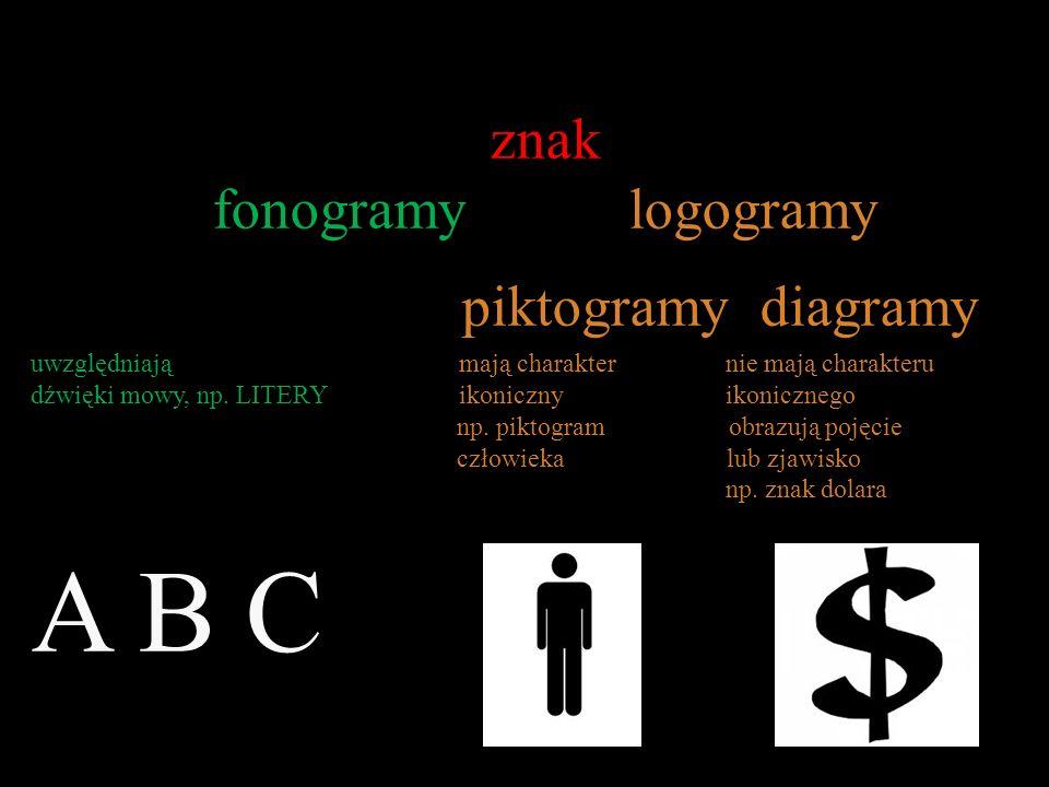 A B C piktogramy diagramy znak fonogramy logogramy