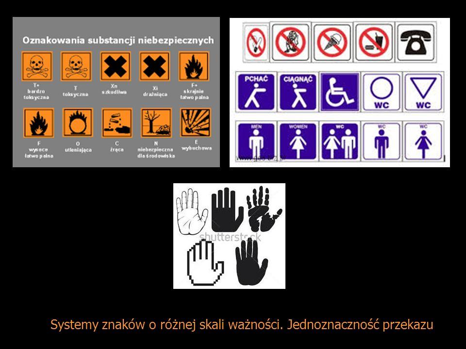 Systemy znaków o różnej skali ważności. Jednoznaczność przekazu