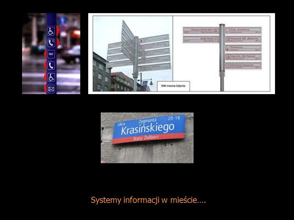 Systemy informacji w mieście….