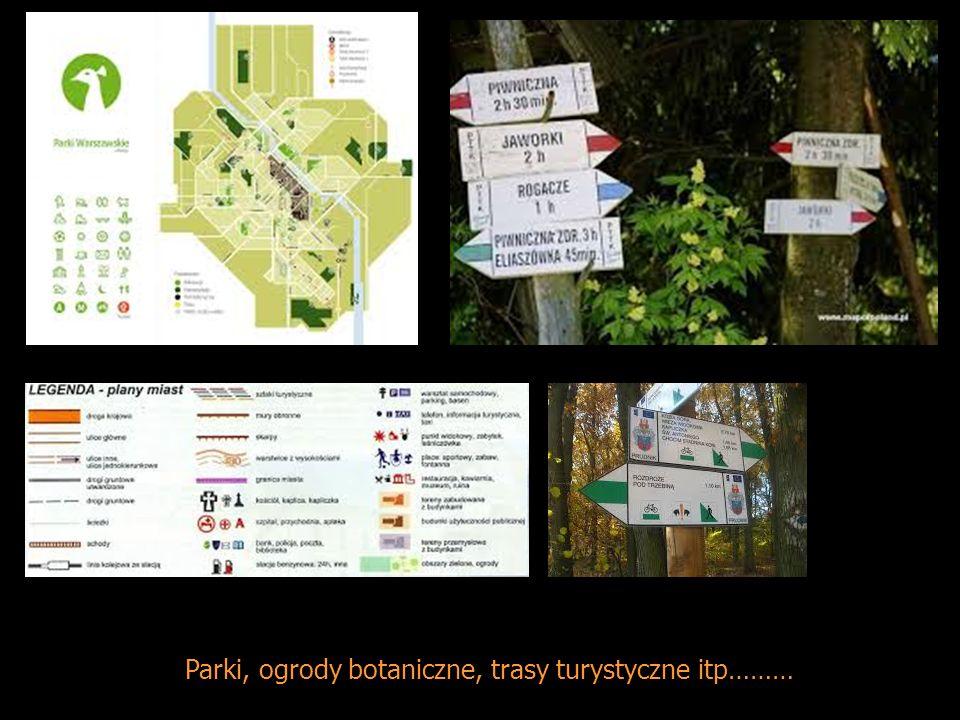 Parki, ogrody botaniczne, trasy turystyczne itp………