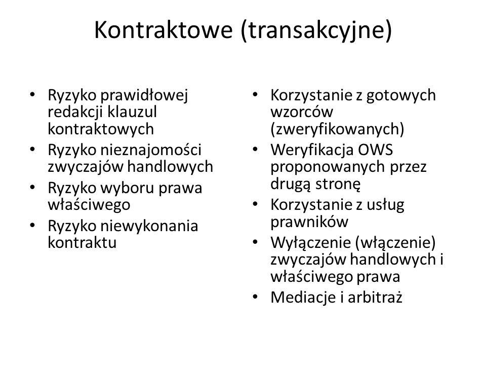 Kontraktowe (transakcyjne)