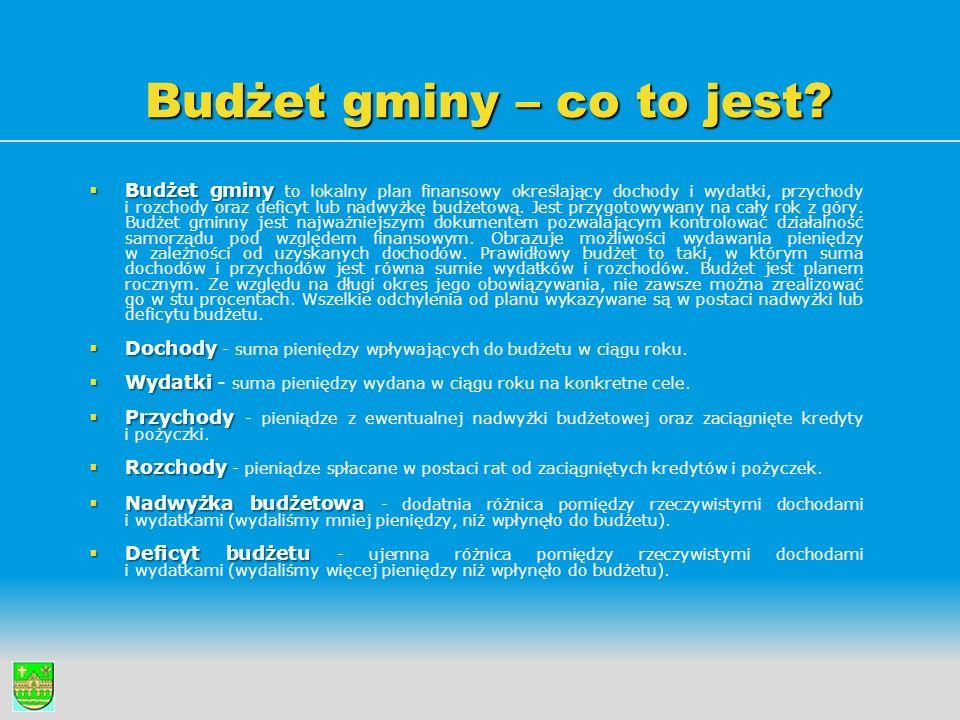 Budżet gminy – co to jest