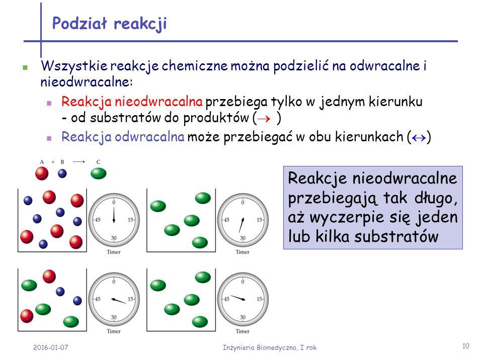 Inżynieria Biomedyczna, I rok