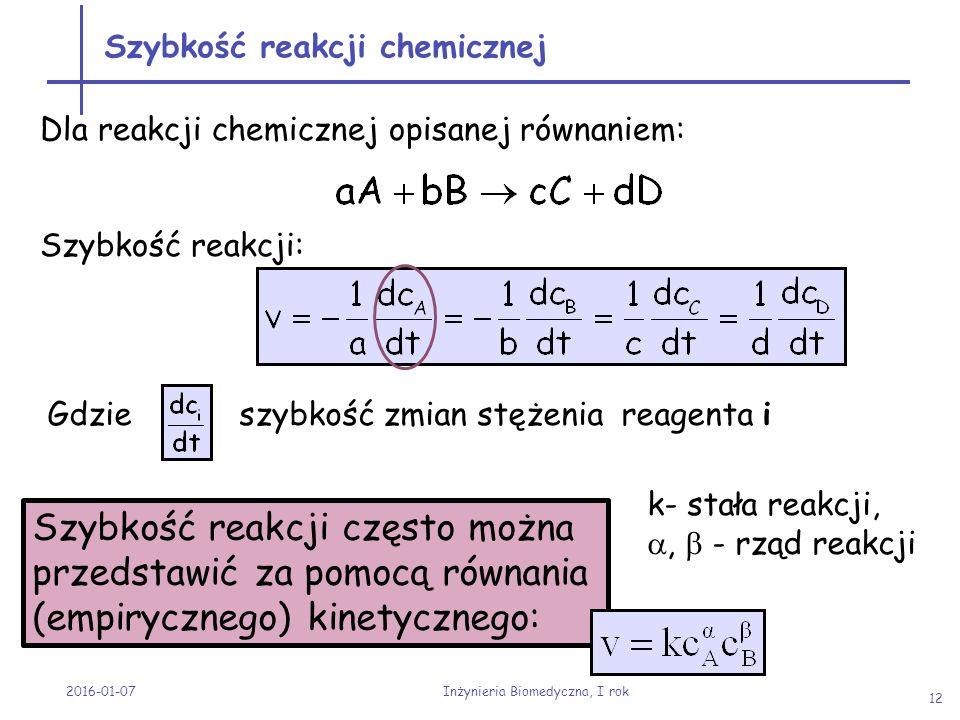 Szybkość reakcji chemicznej