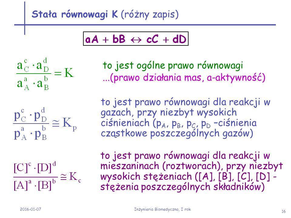 Stała równowagi K (różny zapis)