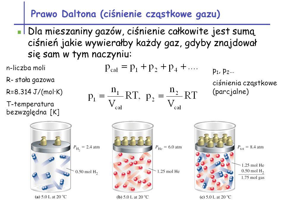 Prawo Daltona (ciśnienie cząstkowe gazu)