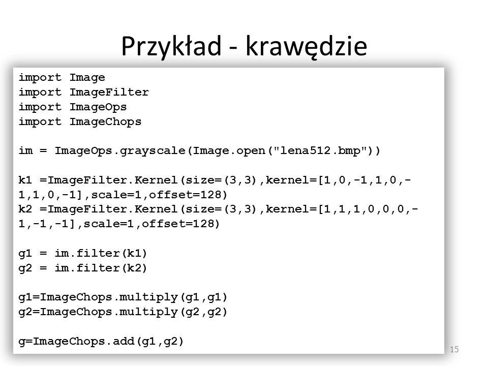 Przykład - krawędzie import Image import ImageFilter import ImageOps