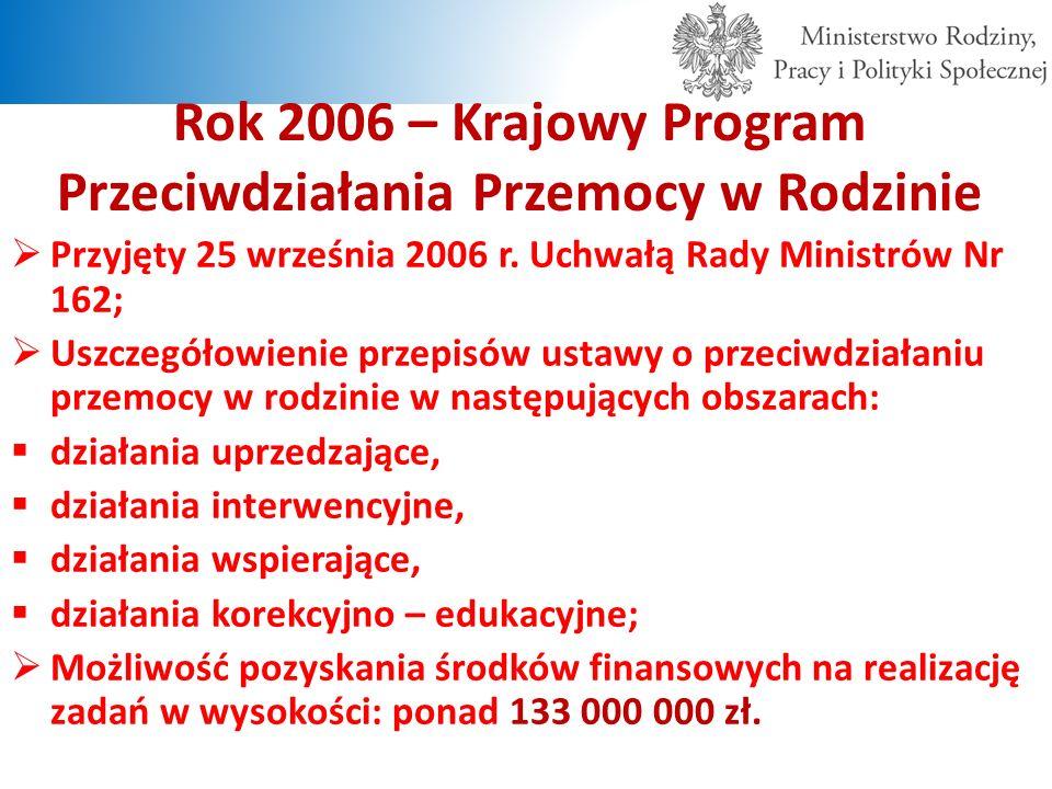 Rok 2006 – Krajowy Program Przeciwdziałania Przemocy w Rodzinie