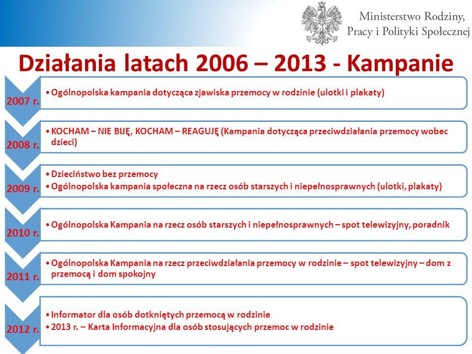 Działania latach 2006 – 2013 - Kampanie