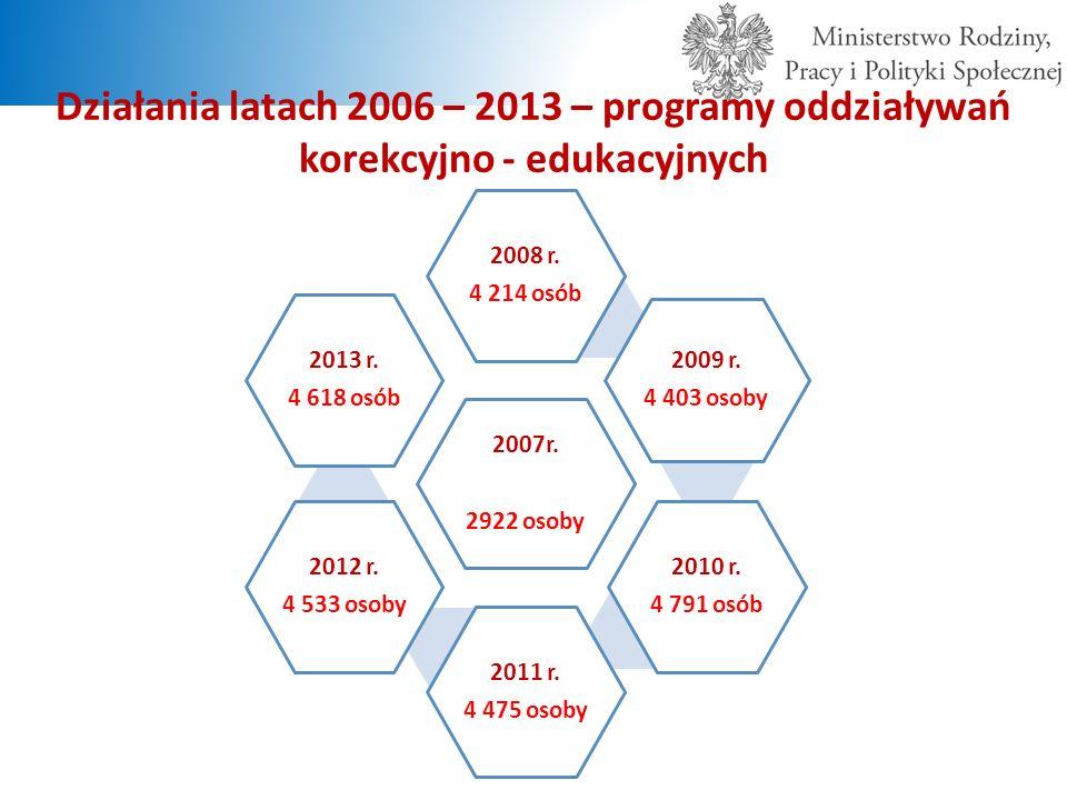 Działania latach 2006 – 2013 – programy oddziaływań korekcyjno - edukacyjnych