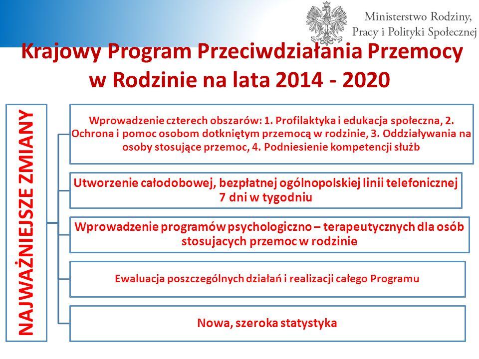 Krajowy Program Przeciwdziałania Przemocy w Rodzinie na lata 2014 - 2020