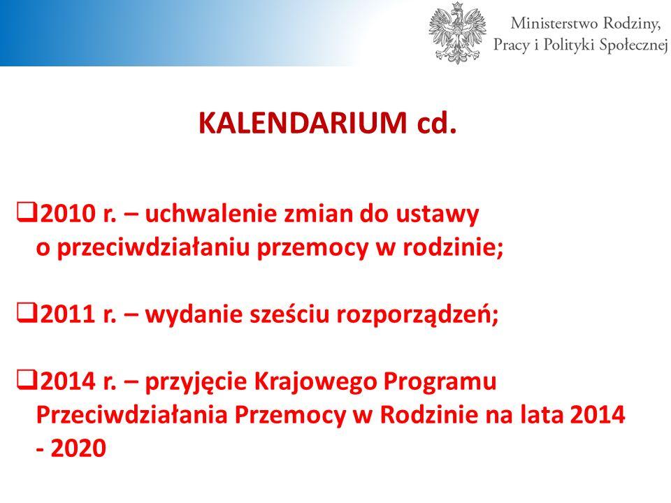 KALENDARIUM cd. 2010 r. – uchwalenie zmian do ustawy o przeciwdziałaniu przemocy w rodzinie; 2011 r. – wydanie sześciu rozporządzeń;