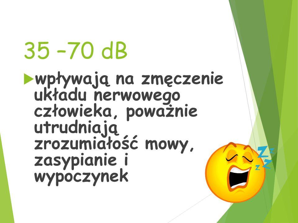 35 –70 dB wpływają na zmęczenie układu nerwowego człowieka, poważnie utrudniają zrozumiałość mowy, zasypianie i wypoczynek.