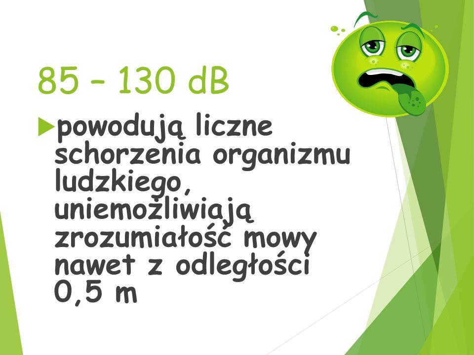 85 – 130 dB powodują liczne schorzenia organizmu ludzkiego, uniemożliwiają zrozumiałość mowy nawet z odległości 0,5 m.