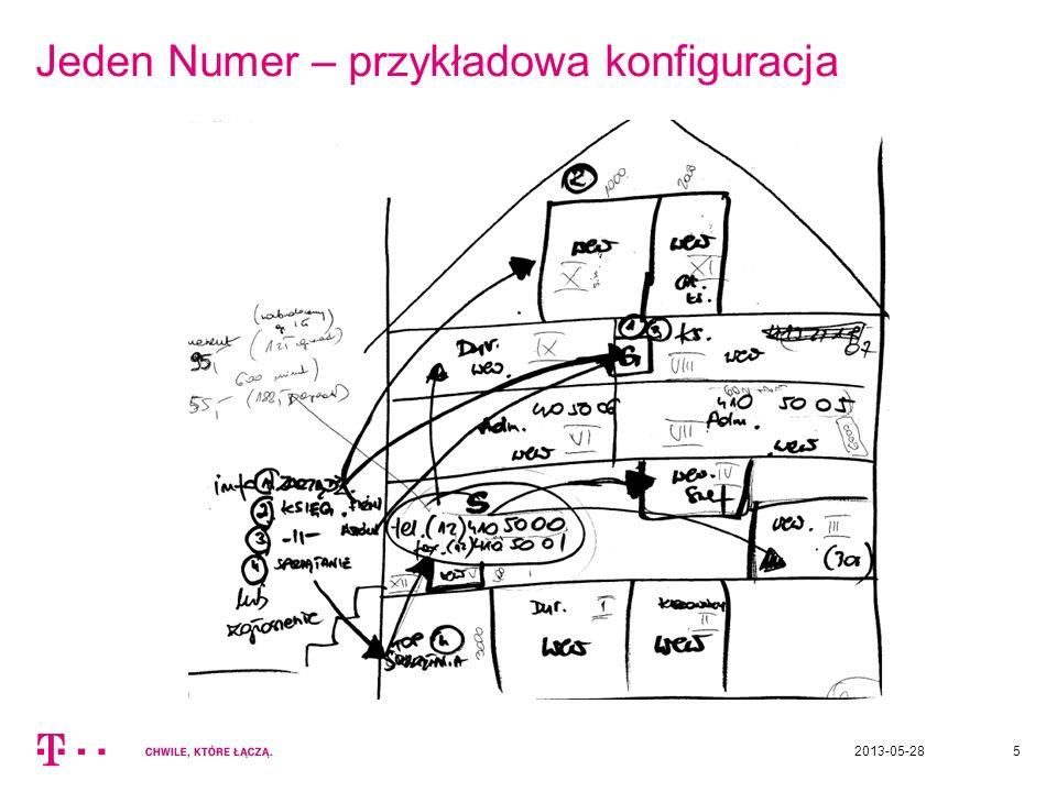 Jeden Numer – przykładowa konfiguracja