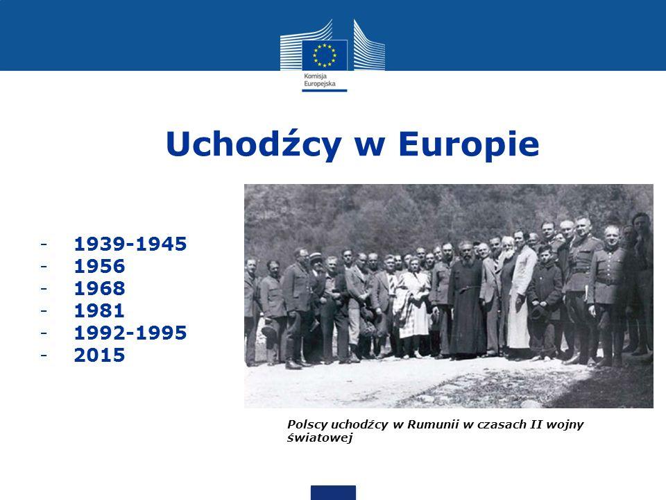 Uchodźcy w Europie 1939-1945. 1956. 1968. 1981.
