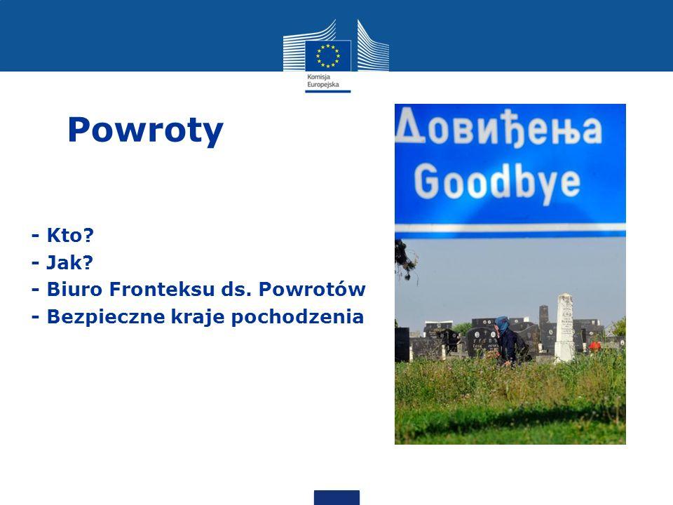 Powroty - Kto - Jak - Biuro Fronteksu ds. Powrotów