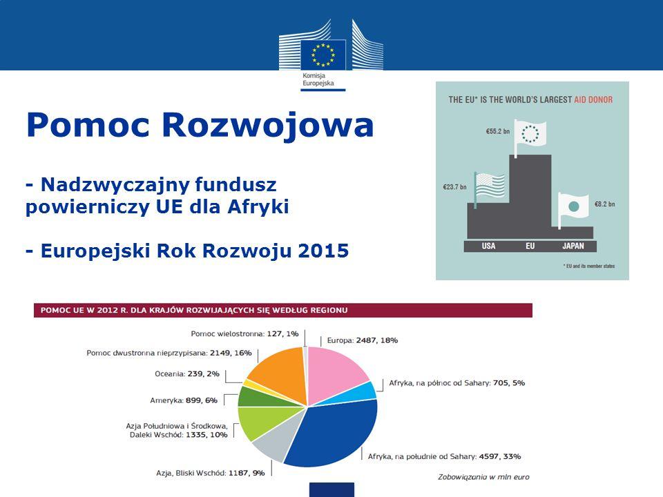 Pomoc Rozwojowa - Nadzwyczajny fundusz powierniczy UE dla Afryki