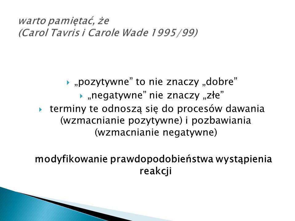 warto pamiętać, że (Carol Tavris i Carole Wade 1995/99)