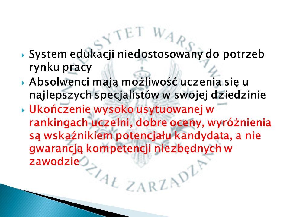 System edukacji niedostosowany do potrzeb rynku pracy