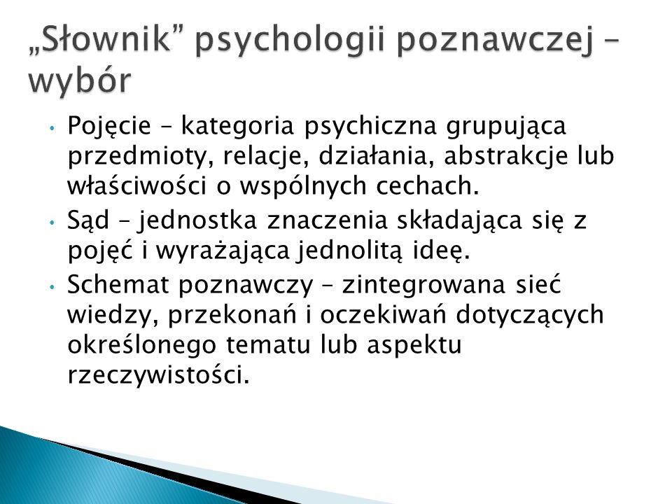 """""""Słownik psychologii poznawczej – wybór"""