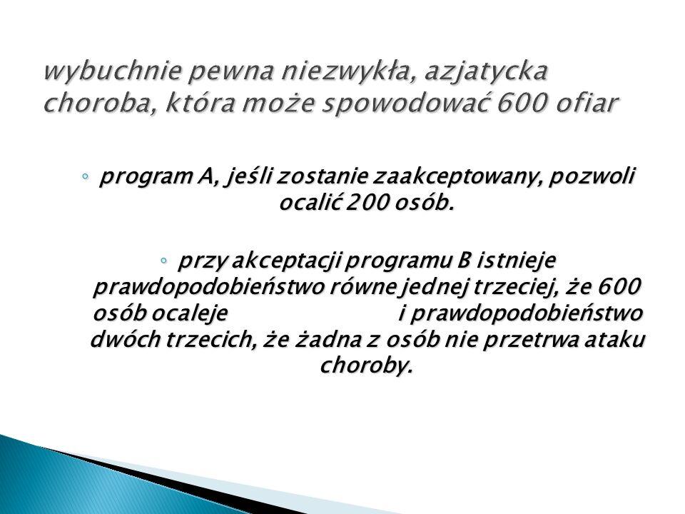 program A, jeśli zostanie zaakceptowany, pozwoli ocalić 200 osób.