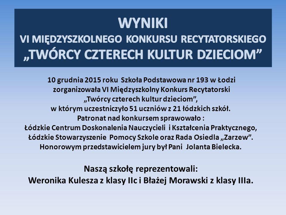 """WYNIKI VI MIĘDZYSZKOLNEGO KONKURSU RECYTATORSKIEGO """"TWÓRCY CZTERECH KULTUR DZIECIOM"""