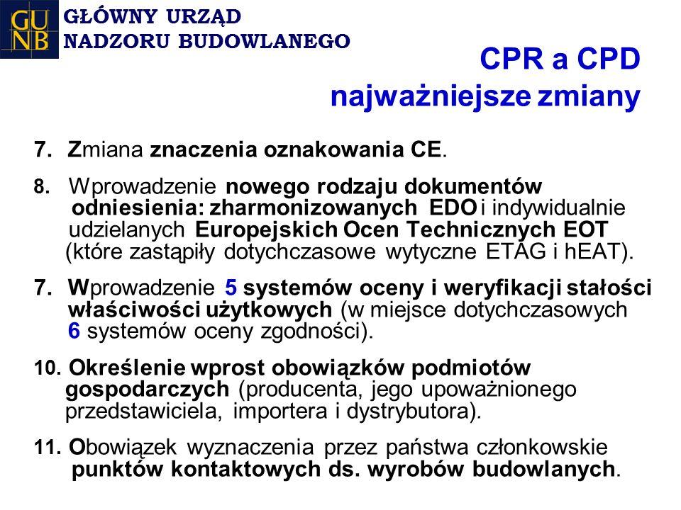 CPR a CPD najważniejsze zmiany